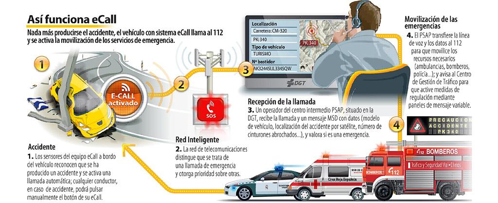 E-CALL700x